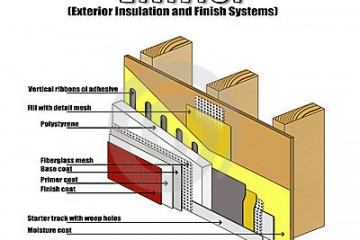 Exterior Insulation Finish System